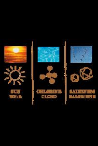 suncontrol_element_2